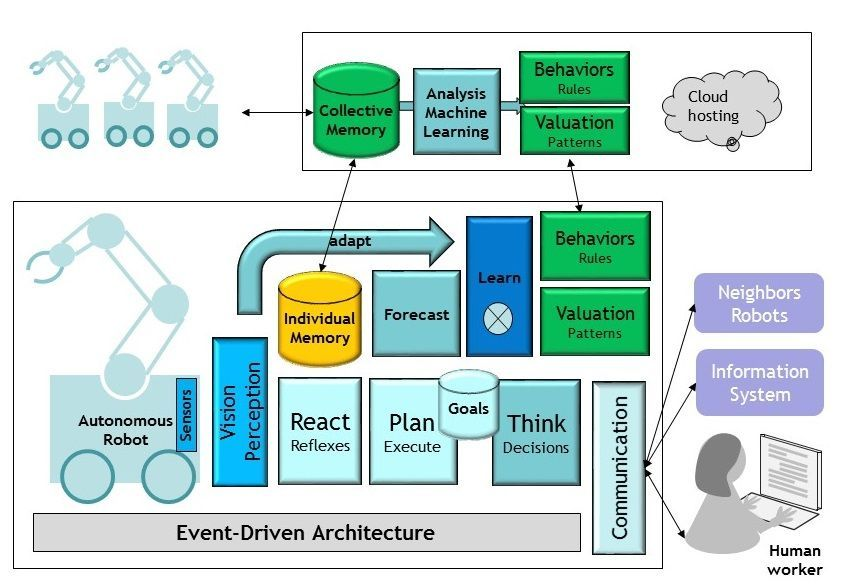 Exponential Information Systems for a Data-Driven World